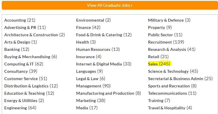 How many graduate jobs in the sales sector?